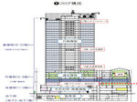 2020横浜市役所新市庁舎7.jpg