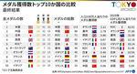 2021東京オリンピックメダル数2.jpg